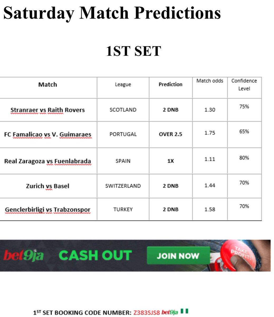 Kings sports betting odds uganda 0xca binary options