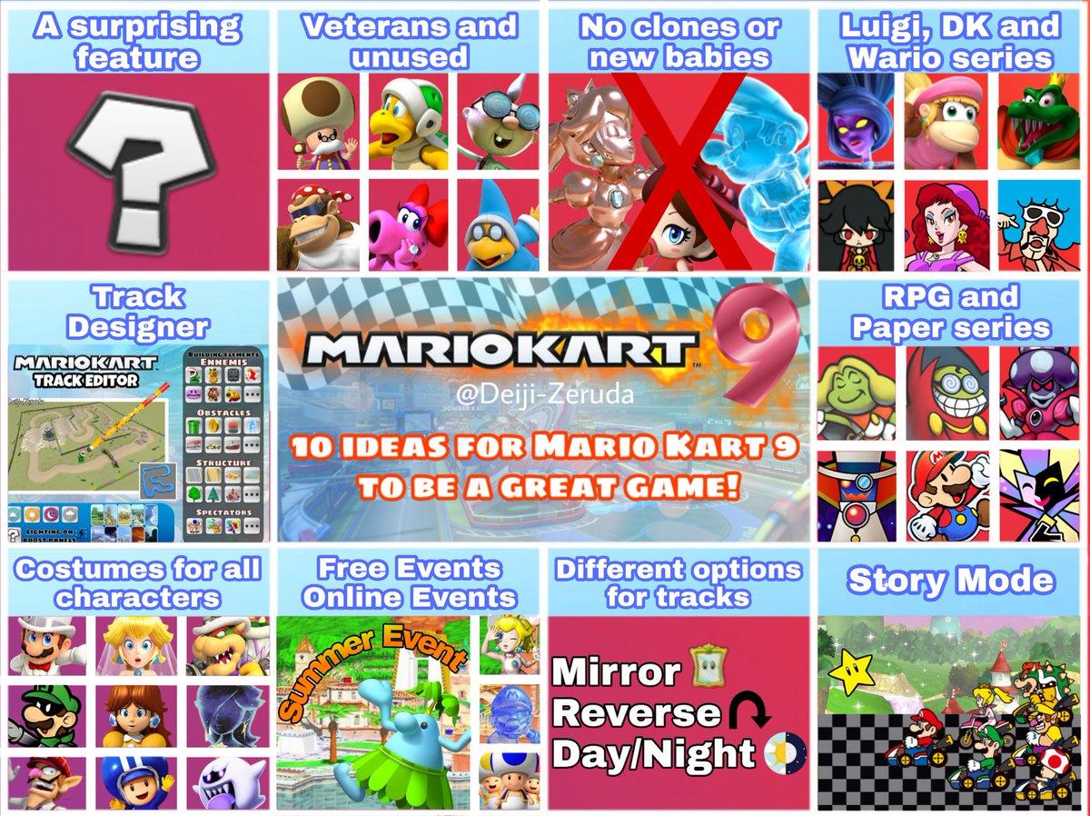Hashtaggen Mariokart9 Pa Twitter