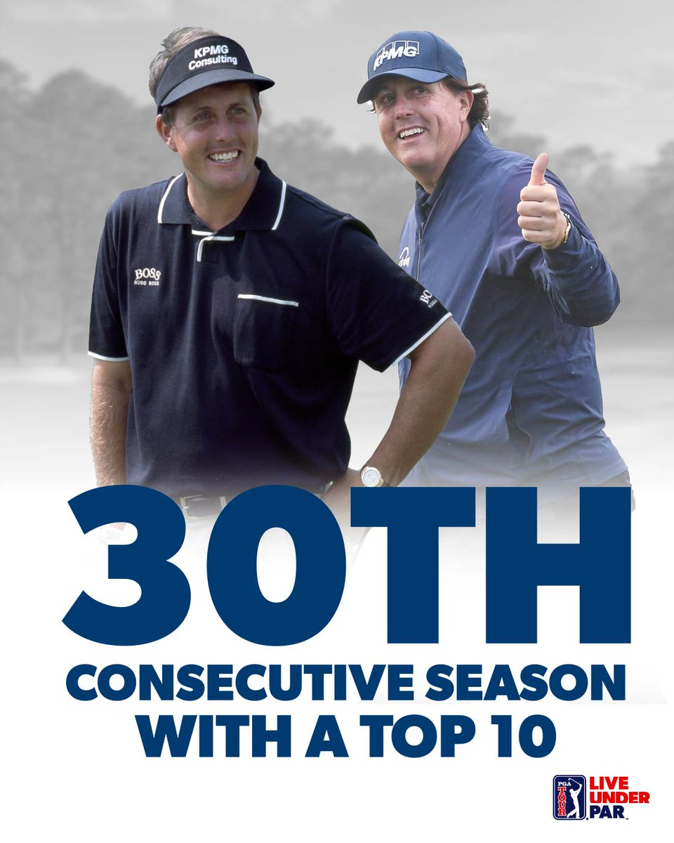 History for @PhilMickelson. A top 10 in every season from 1991-2020. Thats the third-most in a row of all time.