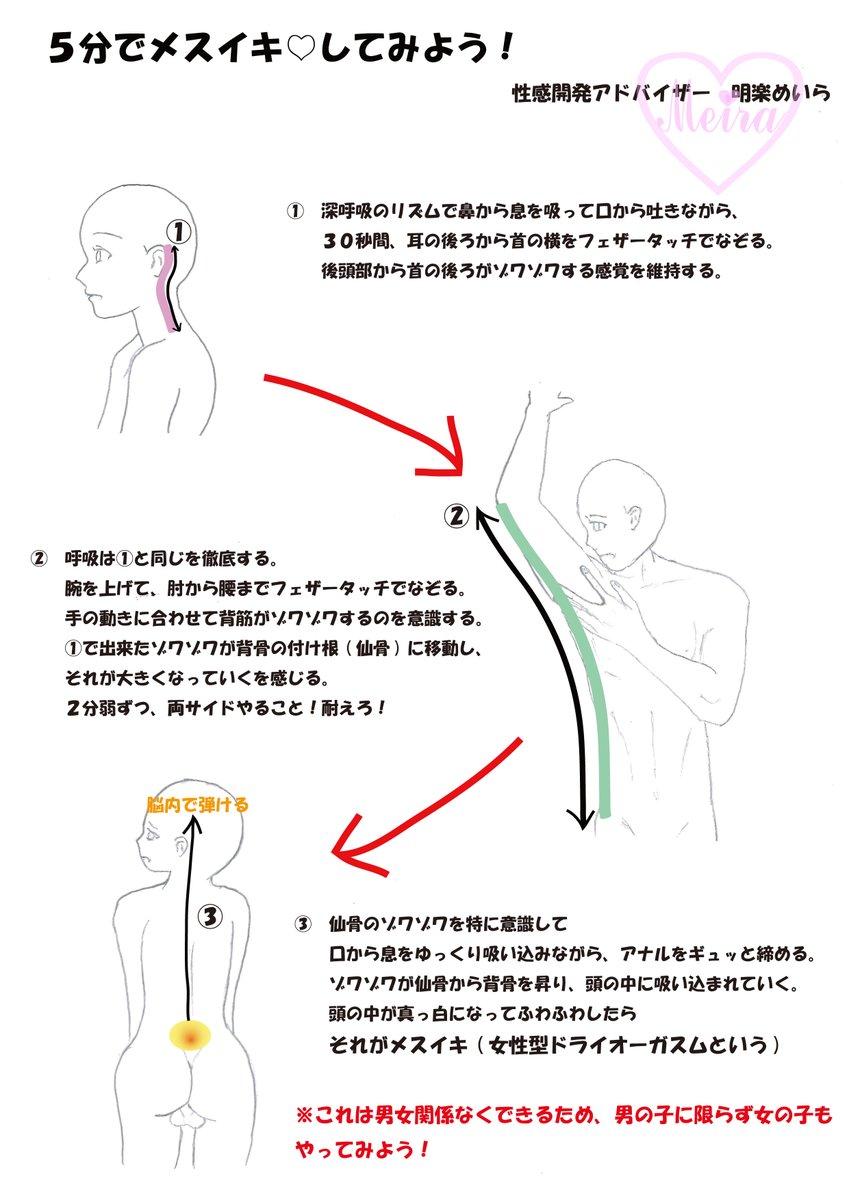 付け根 痛み 後 射精