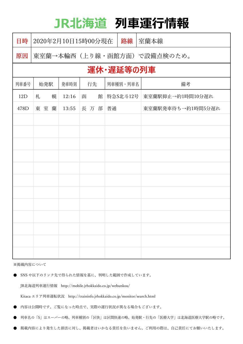 運行 北海道 状況 jr 北海道の交通関係