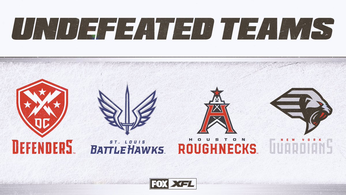 Replying to @XFLonFOX: RT IF IN THE HISTORY OF THE @XFL2020 YOUR TEAM IS STILL UNDEFEATED 🙌