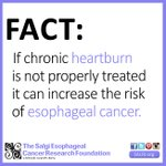 Image for the Tweet beginning: Chronic heartburn can increase the