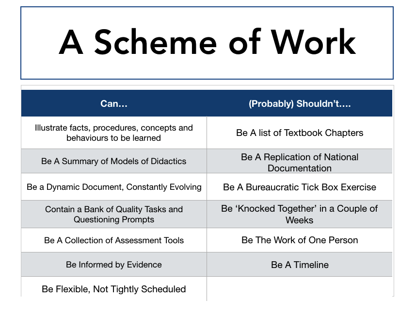 What is a scheme of work? Pinning my colours to the mast...