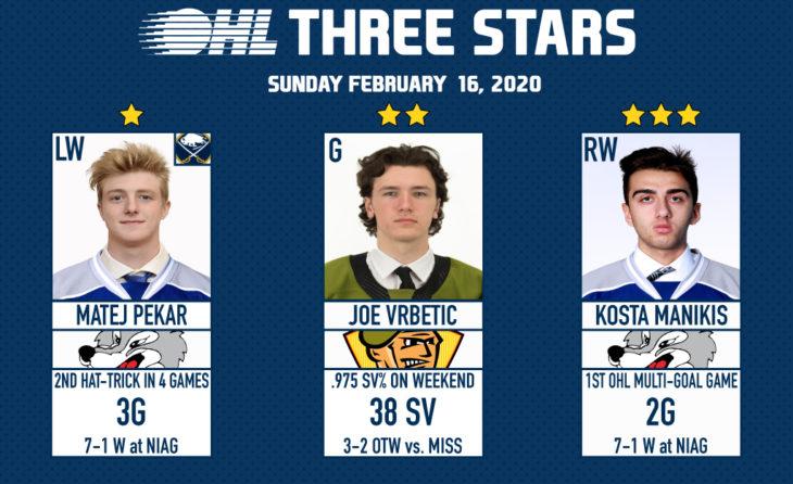 New post (Three Stars: February 16, 2020) has been published on Maplehockey - https://maplehockey.com/three-stars-february-16-2020…pic.twitter.com/IP0uLYsnp8