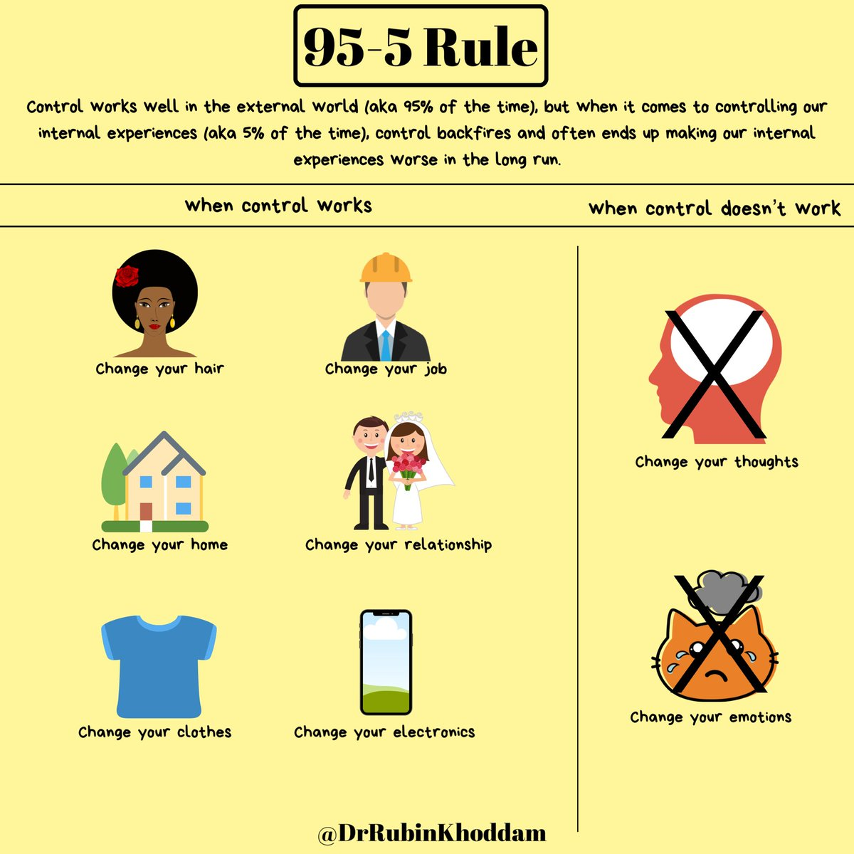What's the 95-5 Rule from ACT? #acceptanceandcommitmenttherapy #mentalhealth