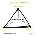 "Image for the Tweet beginning: THE 3As OF HAPPINESS 💗🌻 ""Happiness"