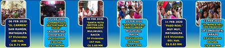 #Nicaragua   Nuestro Buen Gobierno , con el compromiso de Restituir el Derecho al Pueblo, en la semana del 06-12Feb, realizó: 06 proyectos   288 1,516    C$ 10.08 MM  ¡Seguimos Avanzando...Electrificando Nicaragua!  #ConAmorQueTodoPuede #UnidosEnVictoriaspic.twitter.com/BLRZHxSLEI