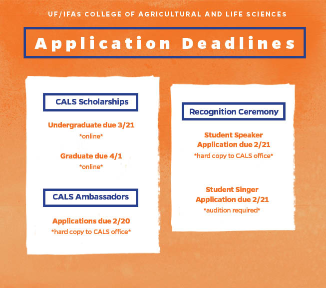 Some application deadlines are coming to a close this week!