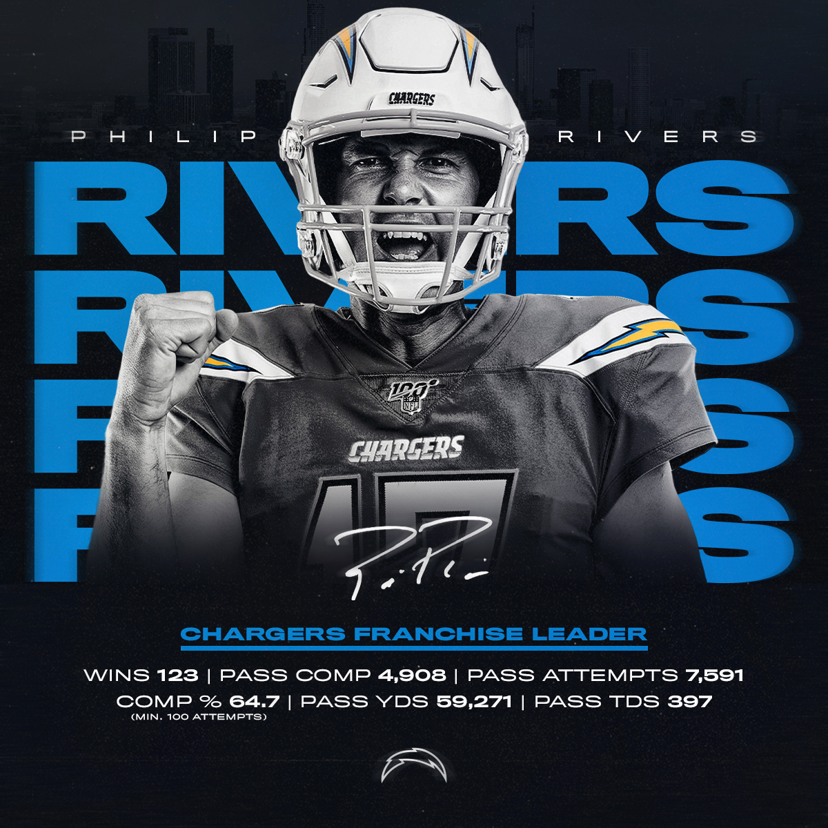 @NFL's photo on Philip Rivers