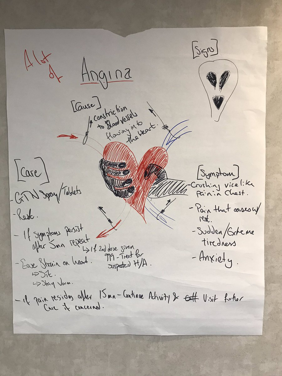As a #firstaidtrainer in the UK we need to ha e a valid #firstaidatwork qualification... we had to present on angina today... #backtobasicspic.twitter.com/2U4bNqarYv
