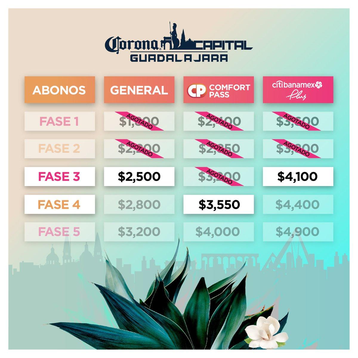 corona capital 2020 boletos