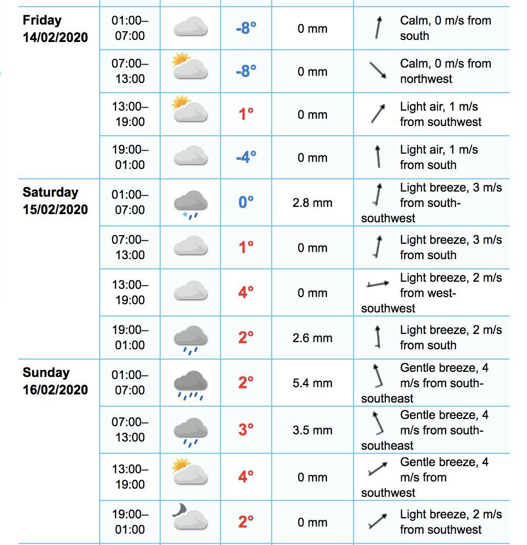 WRC: 68º Rallye Sweden [13-16 Febrero] - Página 2 EQeOSbAWsAQEBuA?format=jpg&name=medium