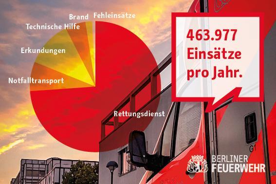 #berlin112