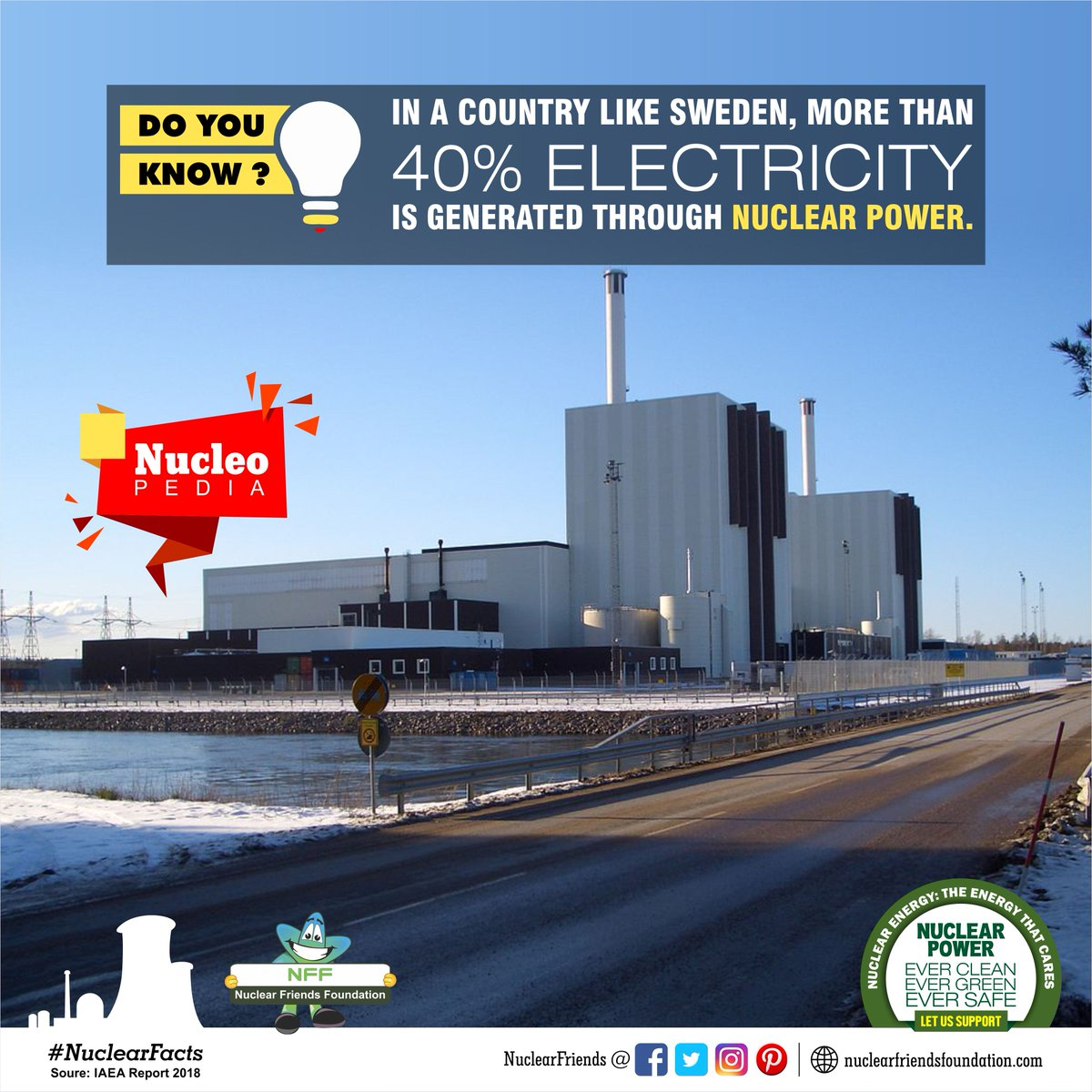 #DoYouKnow In a country like Sweden, more than 40% electricity is generated through Nuclear Power  Reach us @ http://nuclearfriendsfoundation.com  #NuclearPower #NuclearEnergy #Evergreen  #NuclearFacts  #WednesdayWisdom