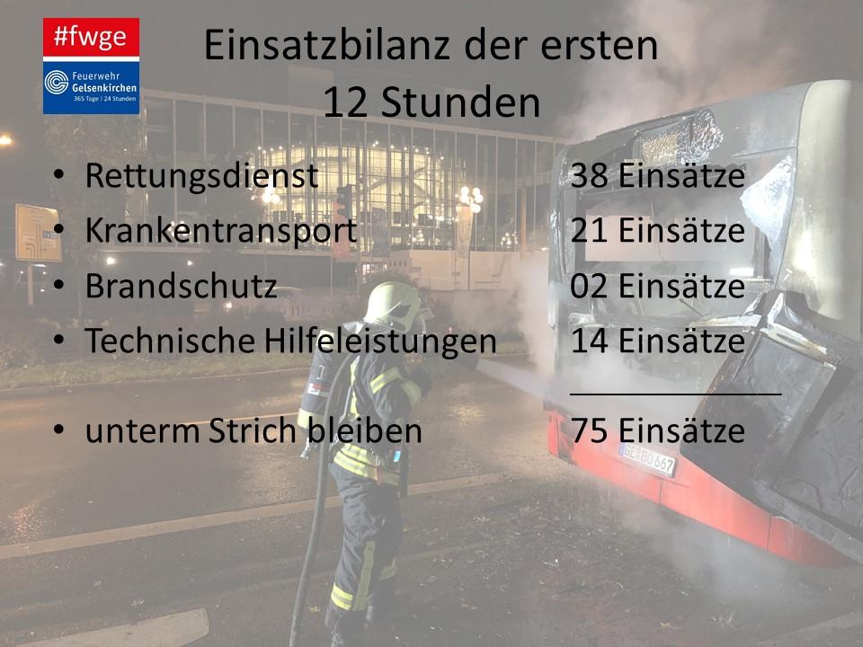 #Feuerwehr
