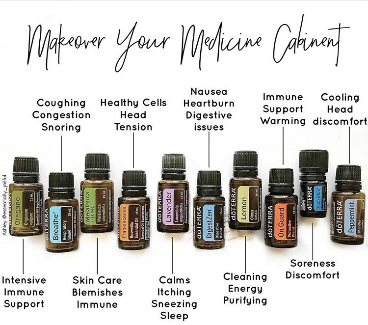 Here are some all-natural essentials we love and use daily! . #ToxinFree #MedicineCabinetMakeover #LiveClean #TheresAnOilForThat #KatyTX #KatyChiropractor #DrugFree #NaturalLifestyle #HealthyFromTheInsideOut #WellAdjusted #KeepingKatyHealthy #PreventingDisease #CellularHealth
