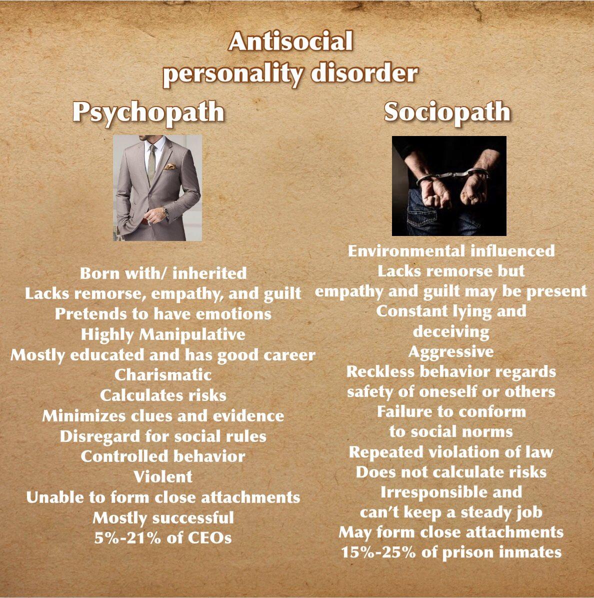 #اضرابات_نفسية #إضرابات_شخصية  #الشخصية_المعادية_للمجتمع #السيسوباتية #السيكوباتي #السيكوباتية #النرجسية #الحدية #الهستيريا #antisocial #antisocialpersonalitydisorder #aspd #sociopath #sociopathawareness #psychopath #histronic #borderline # #narcissistpic.twitter.com/W2lBlUlwCj