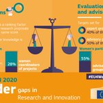 Image for the Tweet beginning: EU 🇪🇺 science is missing