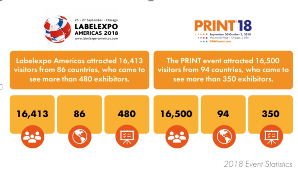 Don't delay! Register for @brandprint_USA today! --> https://t.co/hBLEZu1k44  Looking to exhibit? Learn more --> https://t.co/91pmikhZvY