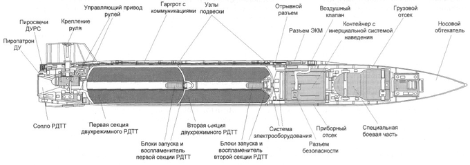 Russian Cruise Missiles Thread - Page 5 EQhGuelWoAEnXYd?format=png&name=small
