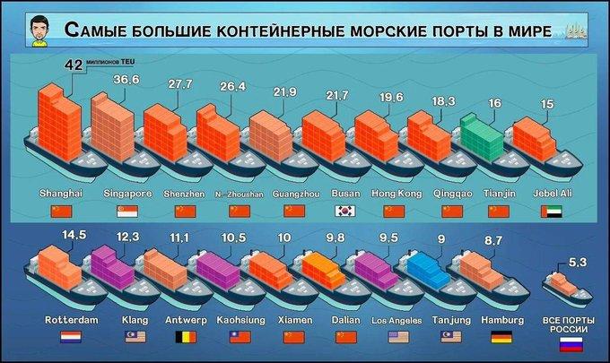 Повернуті Росією українські військові кораблі до літа вийдуть в море, - Воронченко - Цензор.НЕТ 7948