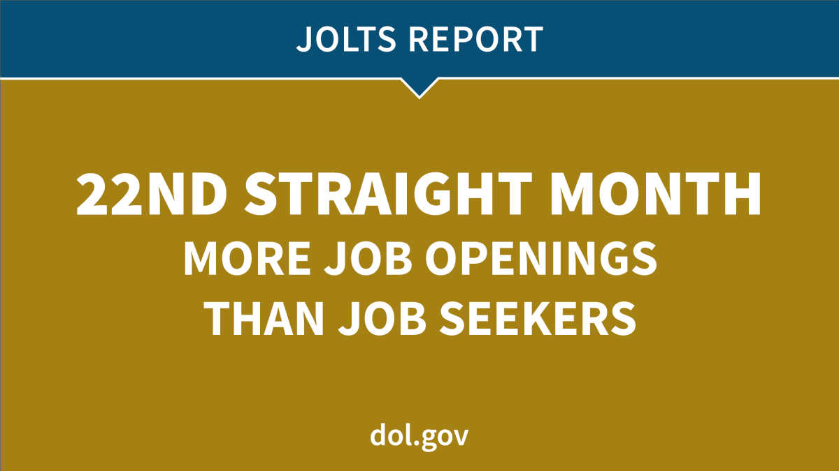 There have been more job openings than job seekers for 22 straight months according to @BLS_gov data released today.