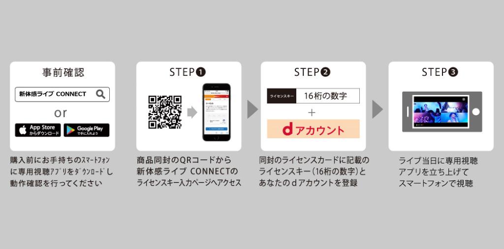 [2020 AKB48新ユニット! #新体感ライブ 祭り♪]ライブ視聴には事前のアプリダウンロードが必要です!※ドコモ以外もOK‼▼iOS ▼Android パッケージ版やチケットを購入の方は、以下よりライセンスキーを登録!▶