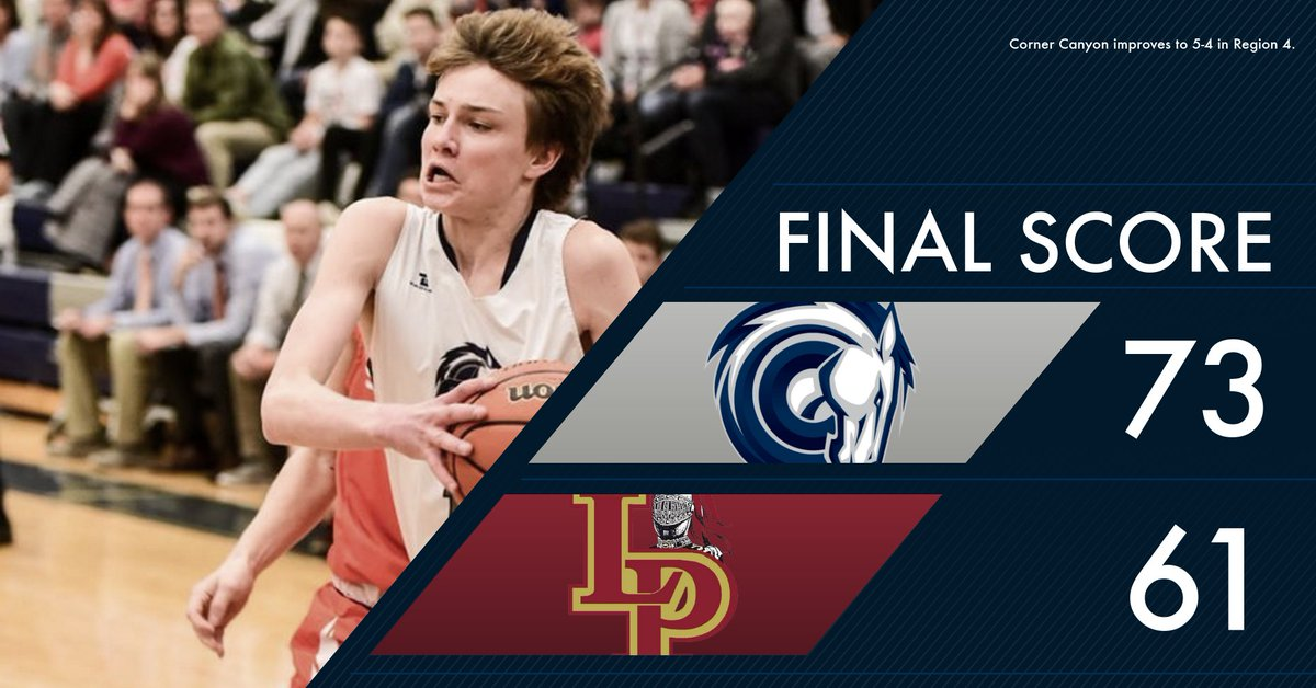 Final Score: Corner Canyon 73, Lone Peak 61. Trace Ross scored career-high 30 points, & Peyton Call a career-high 18 to lead Chargers. CC led by 20 most of 4th. @utahpreprag @canyonsdistrict @PrepHoopsUT @PeytonCall_1 @tribpreps @prepsutahkj @DNewsPreps @desnewssports @preprallypic.twitter.com/CqTiTRh0Mp
