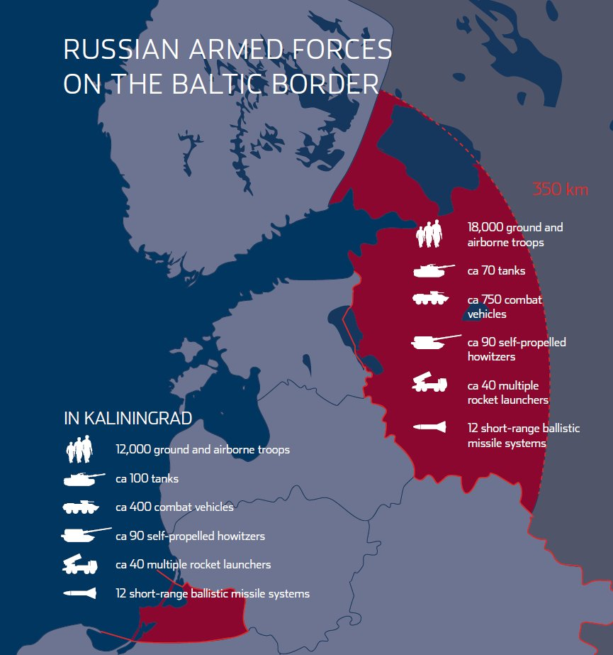 Estonian Foreign Intel Service report: Russia continues to strengthen its armed forces against Europe and has military supremacy in the Baltic region.