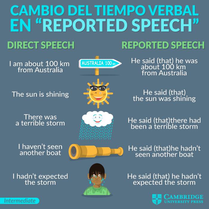 Cambridge Spain Twitter પર El Reported Speech Estilo Indirecto Se Utiliza Para Referirnos A Lo Que Otra Persona Ha Dicho En El Pasado Por Lo Que Se Cambian Los Tiempos Verbales Empleados