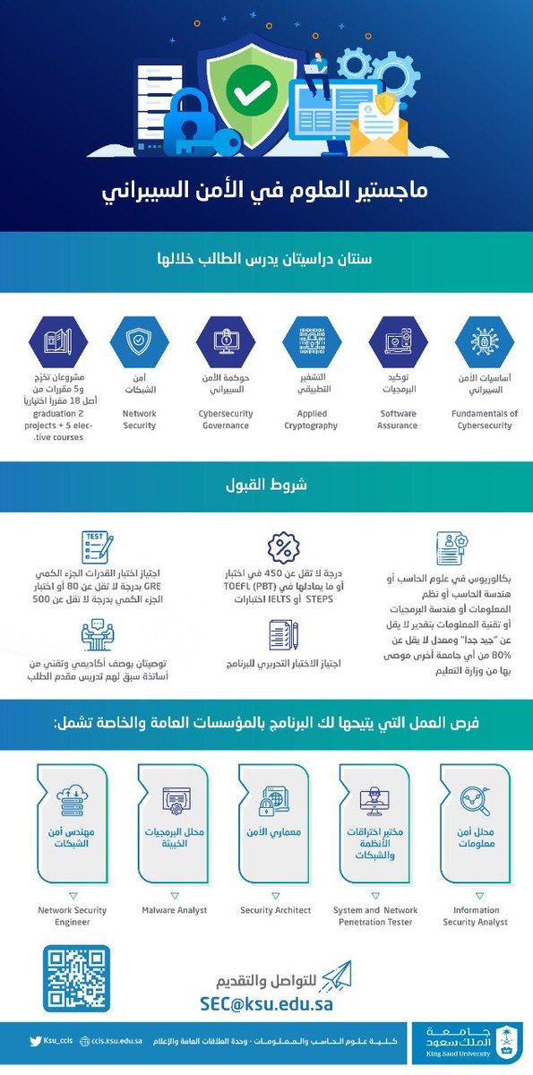 جامعة الملك سعود On Twitter ما هي شروط القبول في ماجستير العلوم في الأمن السيبراني وما هي فرص العمل التي يتيحها