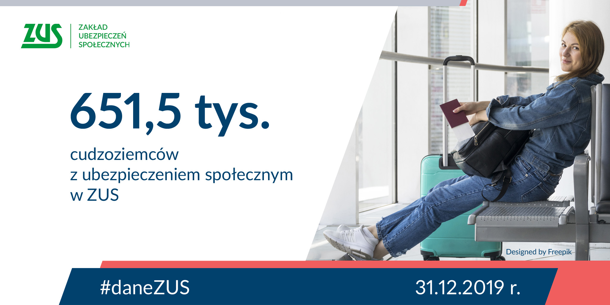 """ZUS on Twitter: """"📈 Na koniec grudnia ubiegłego roku ponad 6⃣5⃣1⃣ tys. cudzoziemców było zgłoszonych do ubezpieczeń emerytalnego i rentowych w #ZUS. Najwięcej było obywateli: 🇺🇦Ukrainy - 479,1 tys., 🇧🇾Białorusi - 42,7 tys., 🇬🇪 Gruzji - 10,6 tys. #daneZUS #cudzoziemcy… https://t.co/mowciuwWDR"""""""