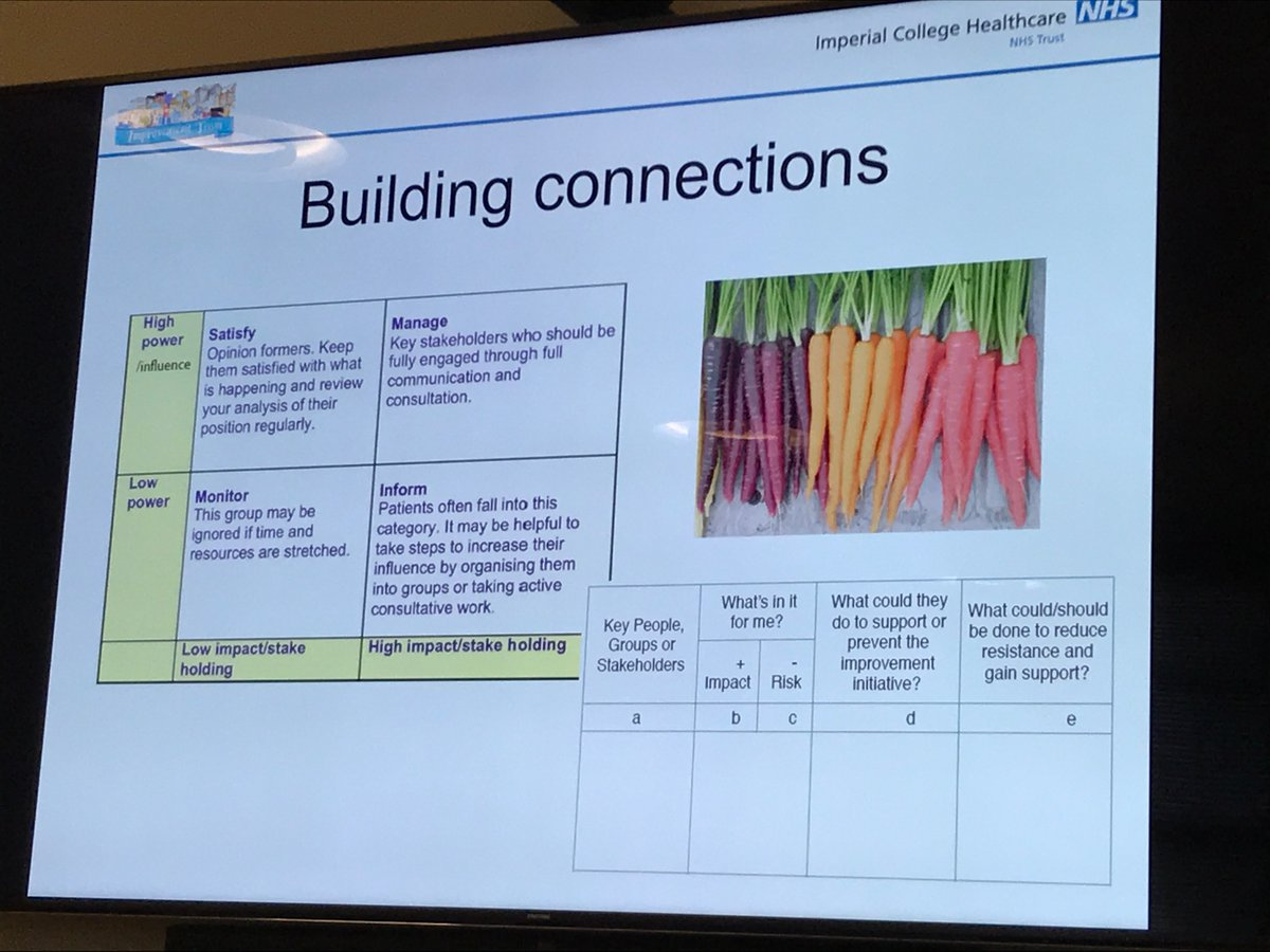Who do you need to influence to make change? Different carrots for different people @DarshPatelHF @londonpaeds T2C https://t.co/TcrXTSOMAx