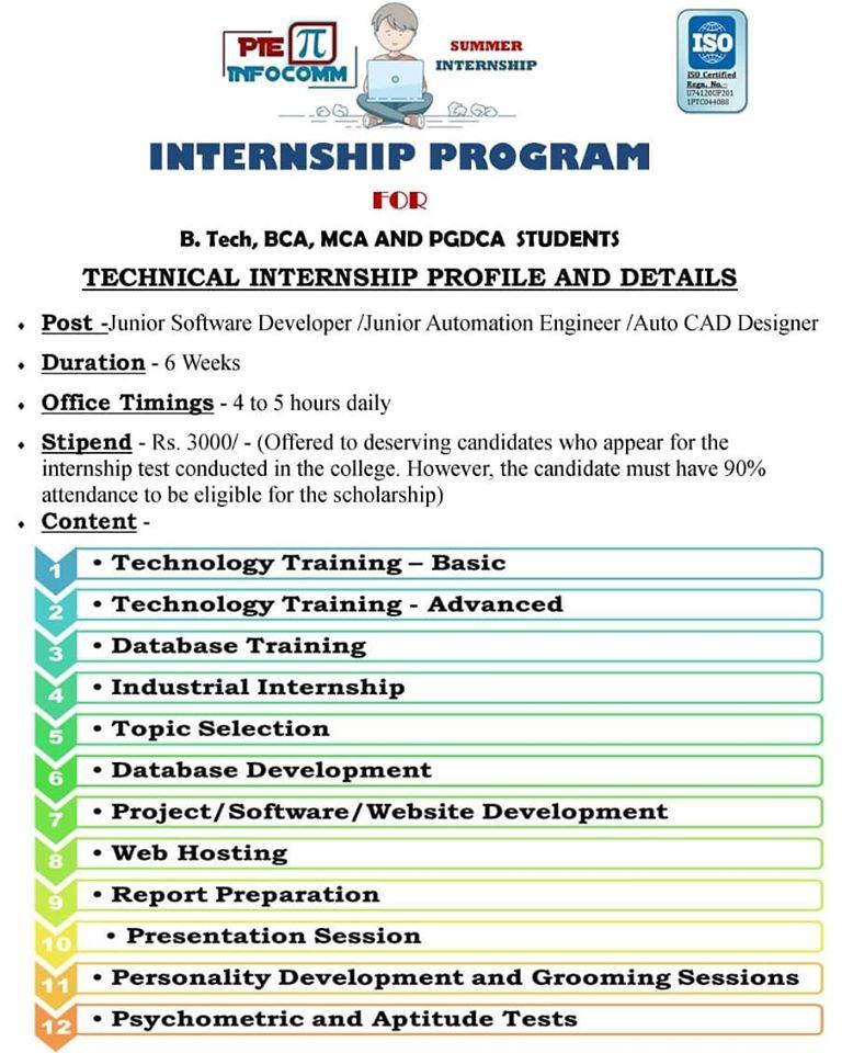 #industrial training procedure:- pic.twitter.com/9L1OMPwjCt