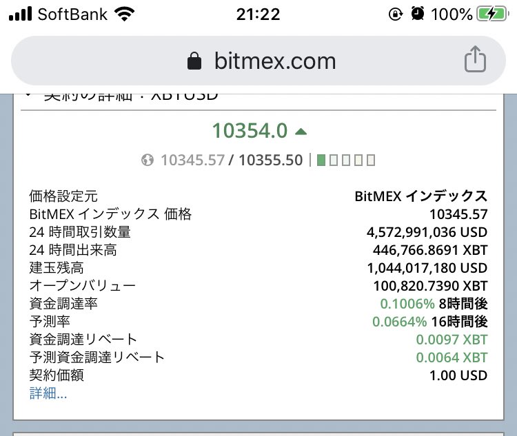 bitmexの資金調達率が0.1%けっこう金利は過熱しており価格乖離も広がっているが、仮想通貨市場への資金流入は止まる気配が今のところないな。