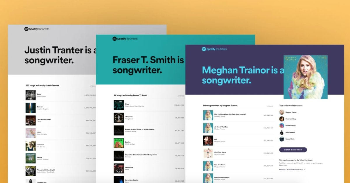 Spotify's beta songwriter pages showcase musicians' work