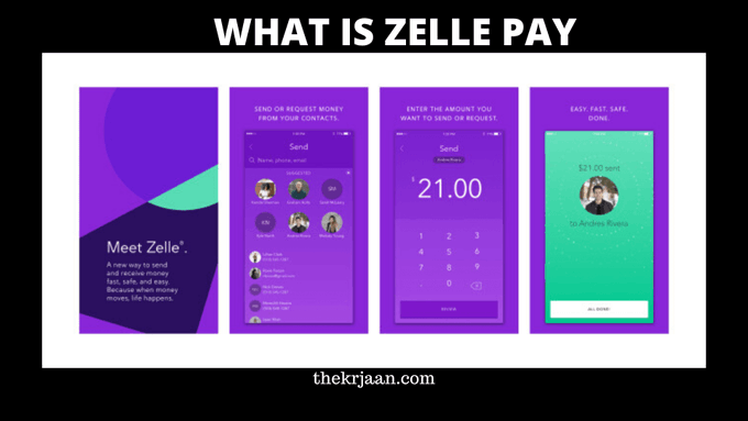 Zelle Pay | What is Zelle Pay | How Do Zelle Works