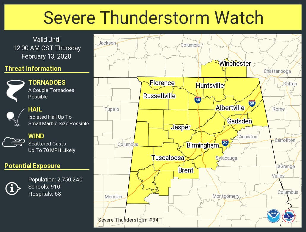 4:45 PM (2/12/2020): A Severe Thunderstorm Watch has been issued for areas along and north of I-20/59 until midnight. Main concern is strong winds up to 40-60 mph. Cant completely rule out an isolated tornado. #alwx #WBRCFirstAlert