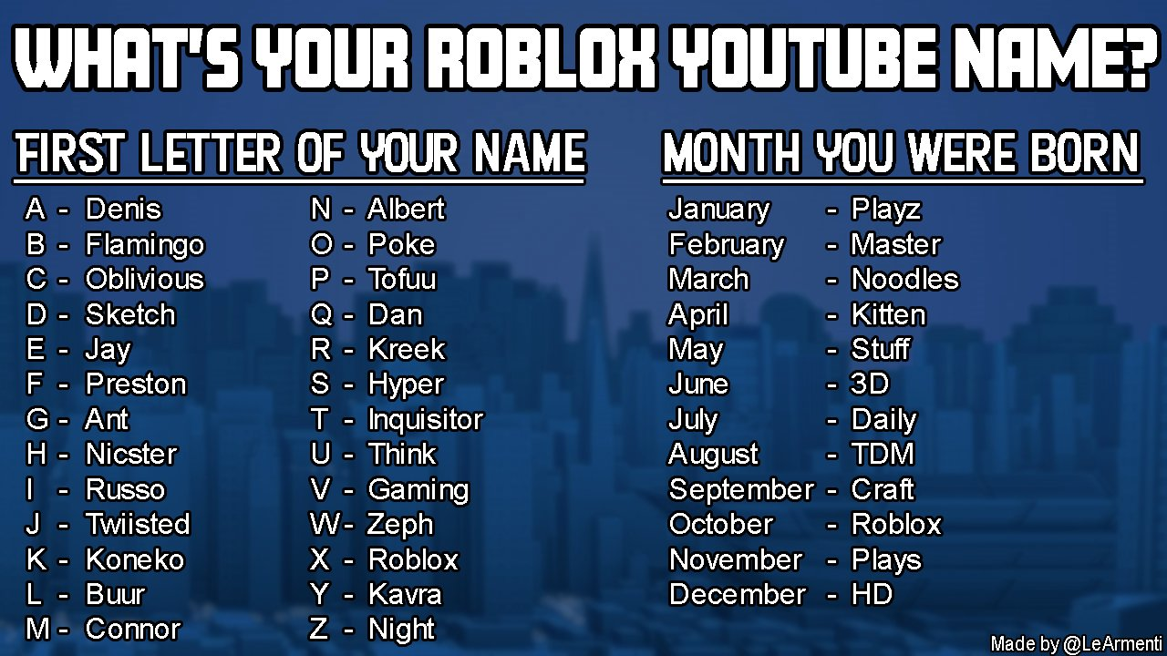 Denis Daily Roblox Youtube Armenti On Twitter What S Your Roblox Youtube Name Comment What You Got