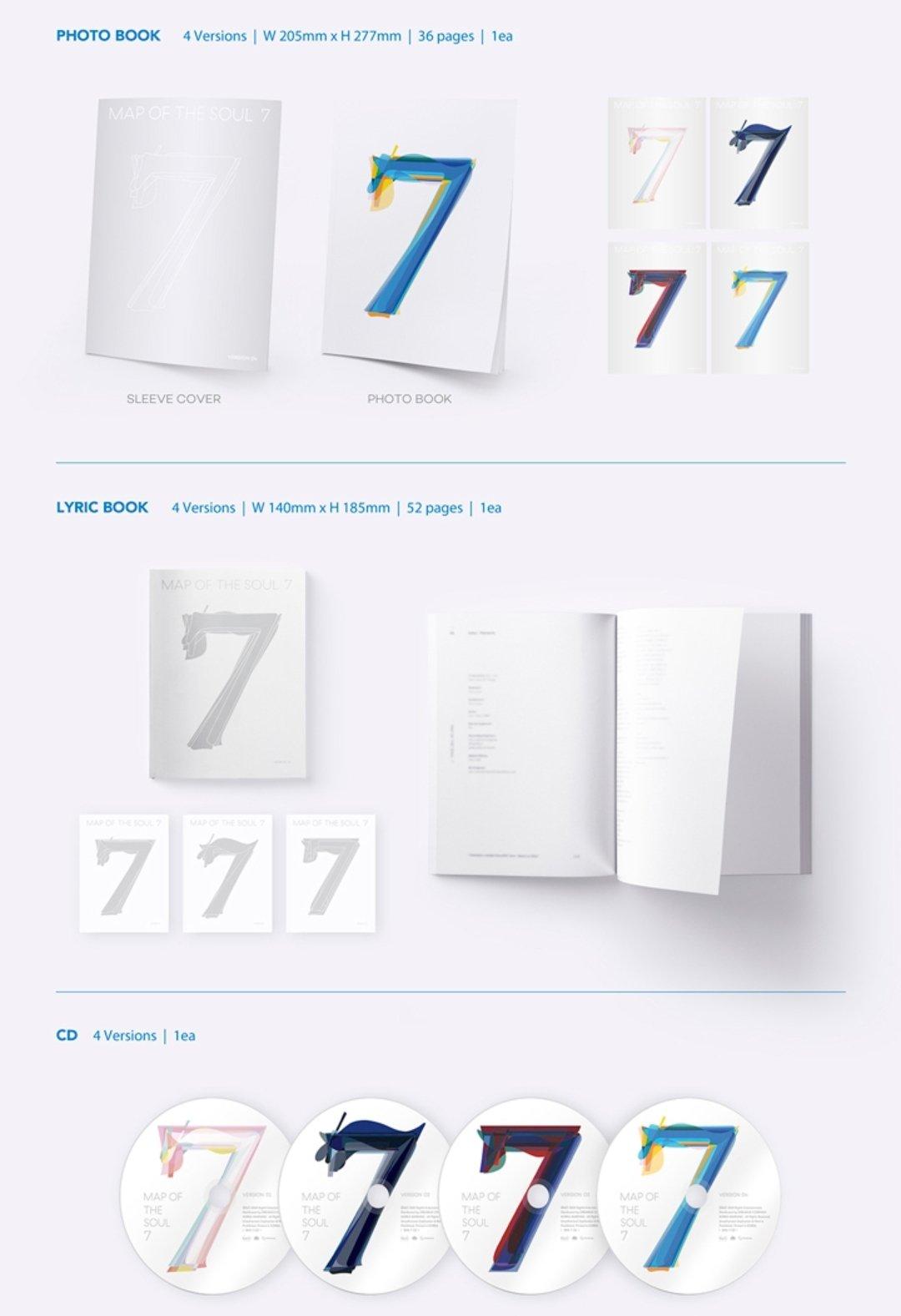 Warna Album BTS Terbaru Map of The Soul: 7 Ternyata Bukan Biru © Big Hit Entertainment