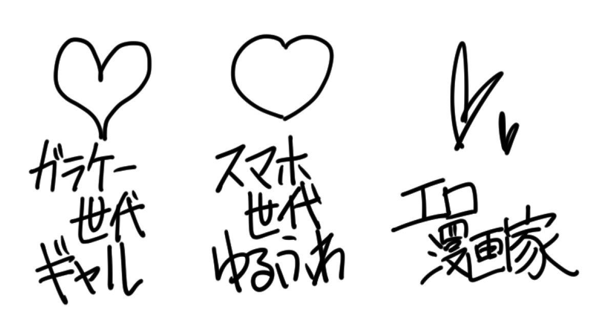 ハートの書き方が若者の文化が渋谷から原宿になってから変わったのでハートの書き方で世代がバレるって話を聞いたぼく