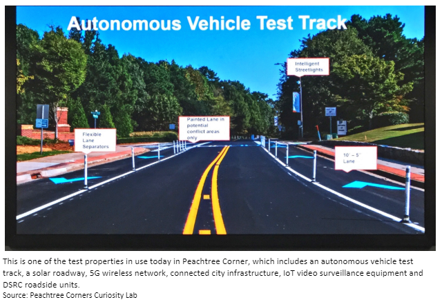 Free testing RT @SmartCityexpo: #LivingLab @CuriosityLabPTC is driving one of the most empowering & successful #smartcity initiatives on the planet.  via @forrester  #smartcities #IoT #edgecomputing #5G #autonomousdriving #robotics https://go.forrester.com/blogs/peachtree-corners-one-of-the-smartest-smart-cities/ … pic.twitter.com/m0pfs21OJh