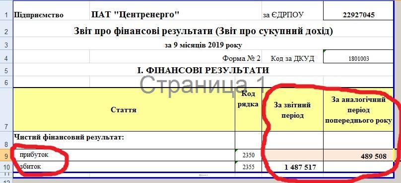 Зеленський обговорив із сенаторами США хід антикорупційних реформ - Цензор.НЕТ 4967