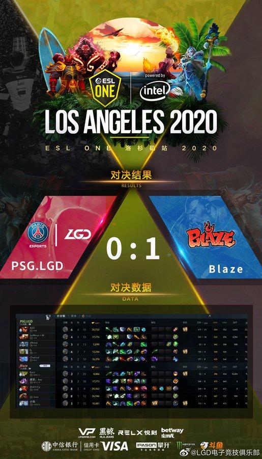 PSG.LGD vs Blaze