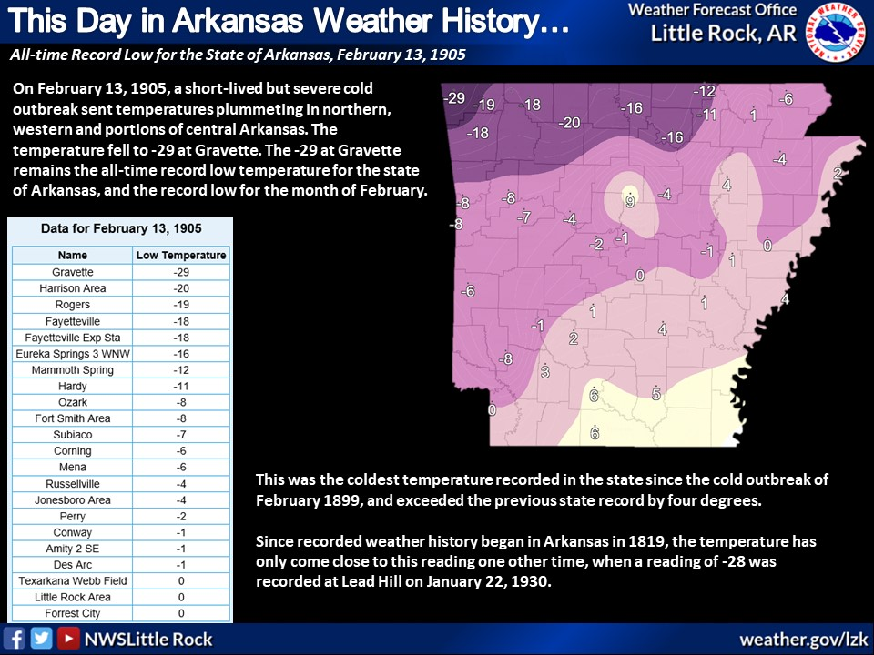 This makes today's sunny low-40s seem balmy! #arwx