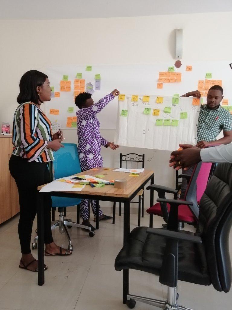 Après une phase d'idéation, place à la présentation de leur Workflow ✌️✌️#UI #Design #training #workflow