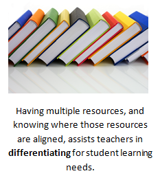 Materials do not have to be 100% aligned to grade level standards, but they must be aligned to the standards you intend them to support in order to provide benefit to the students who will use them. #differentiation #educoach #curriculum #k12 #edleadership
