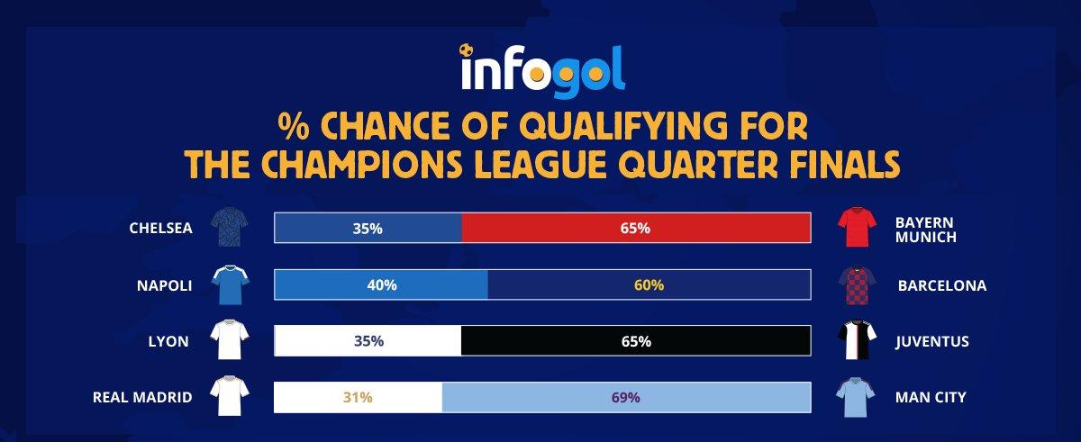 шампионска лига кой ще се класира
