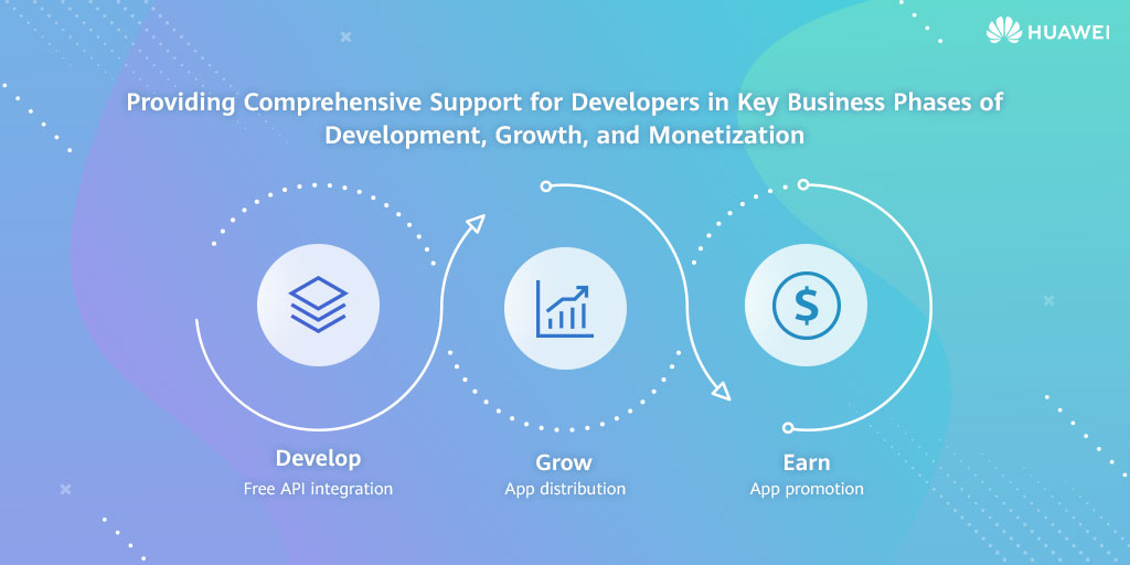 Following yesterday's #HMSQuiz, do you want to know how Huawei helps your #apps to…   Develop  Grow  Earn  We've got all you need to get started!    Check out our #HuaweiDevelopers site  http://bit.ly/2urj1o0pic.twitter.com/APpKpvAGwr